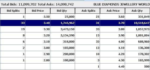 Blue- Artificial Selling Pressure Blue10