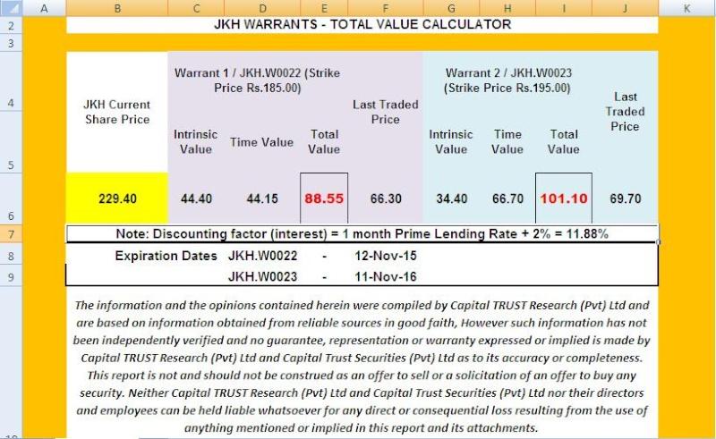 JKH.W22 , JKH.W23 Good to Buy? Jkh12