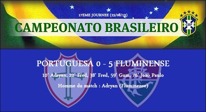 [FIFA 14] [Carrière Matix] Fluminense (Un Suisse au Brasileiro) - Page 2 1710
