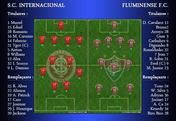 [FIFA 14] [Carrière Matix] Fluminense (Un Suisse au Brasileiro) 210
