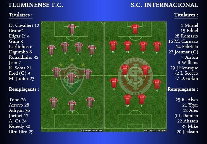 [FIFA 14] [Carrière Matix] Fluminense (Un Suisse au Brasileiro) - Page 2 211