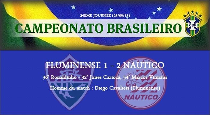 [FIFA 14] [Carrière Matix] Fluminense (Un Suisse au Brasileiro) - Page 2 2410
