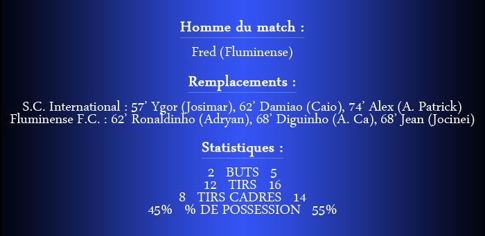 [FIFA 14] [Carrière Matix] Fluminense (Un Suisse au Brasileiro) 410