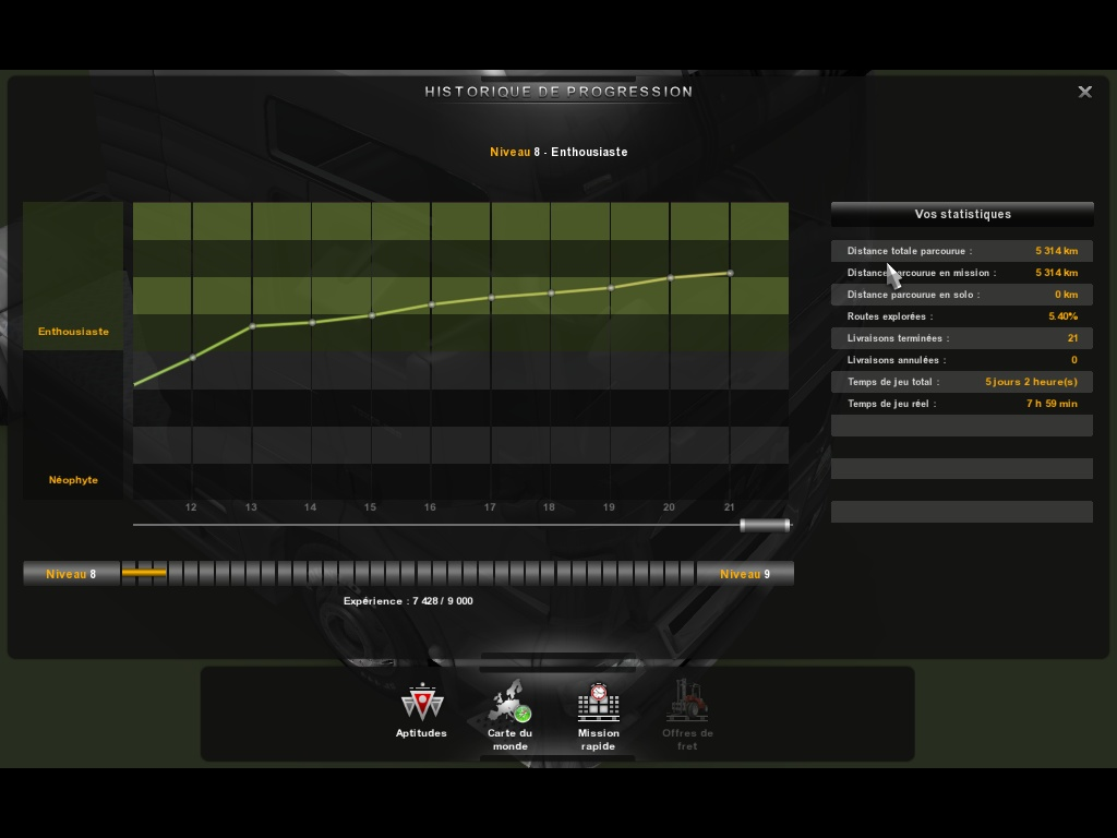 ETS2 - On the road 3 Ets2_857