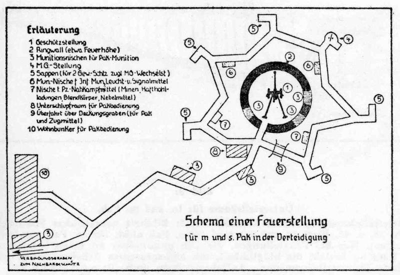 Les chasseurs de chars, Panzerjäger, de la Luftwaffe 8671010