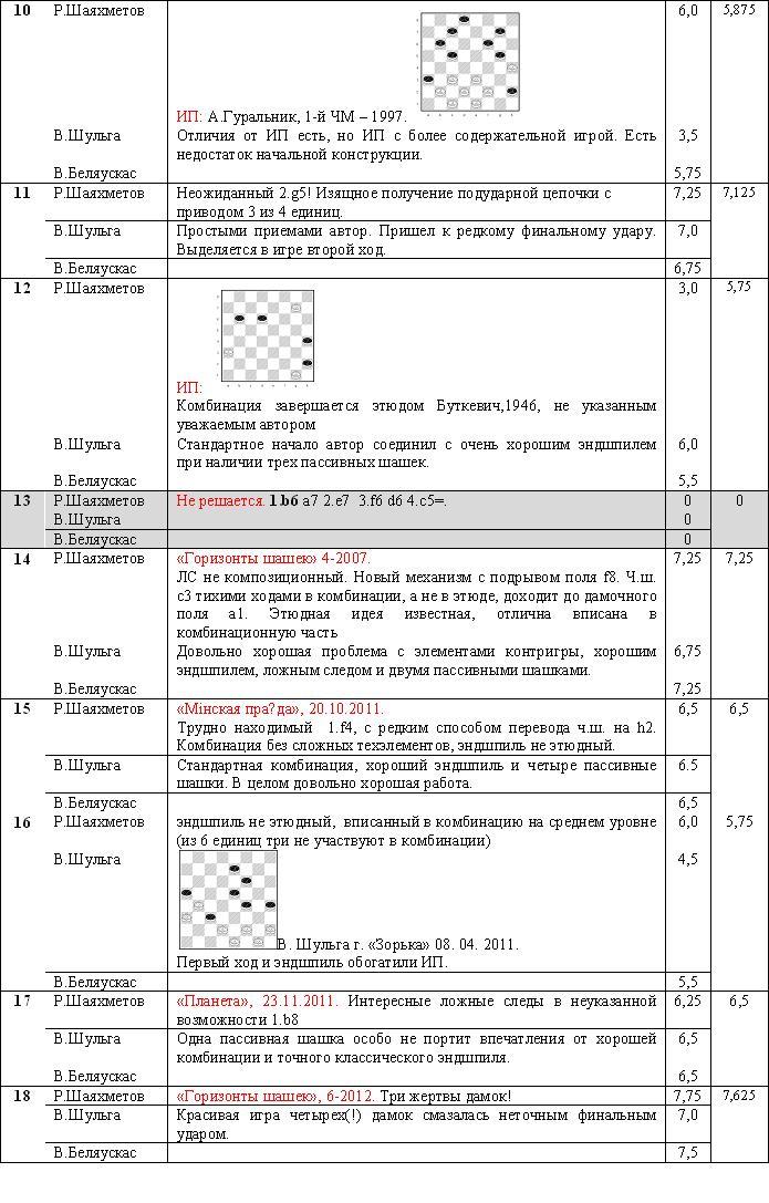 """""""Жемчужина Полесья 2013"""" 0214"""