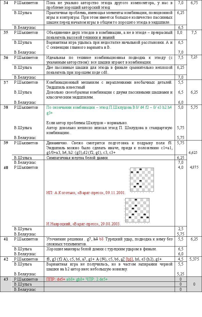 """""""Жемчужина Полесья 2013"""" 0414"""