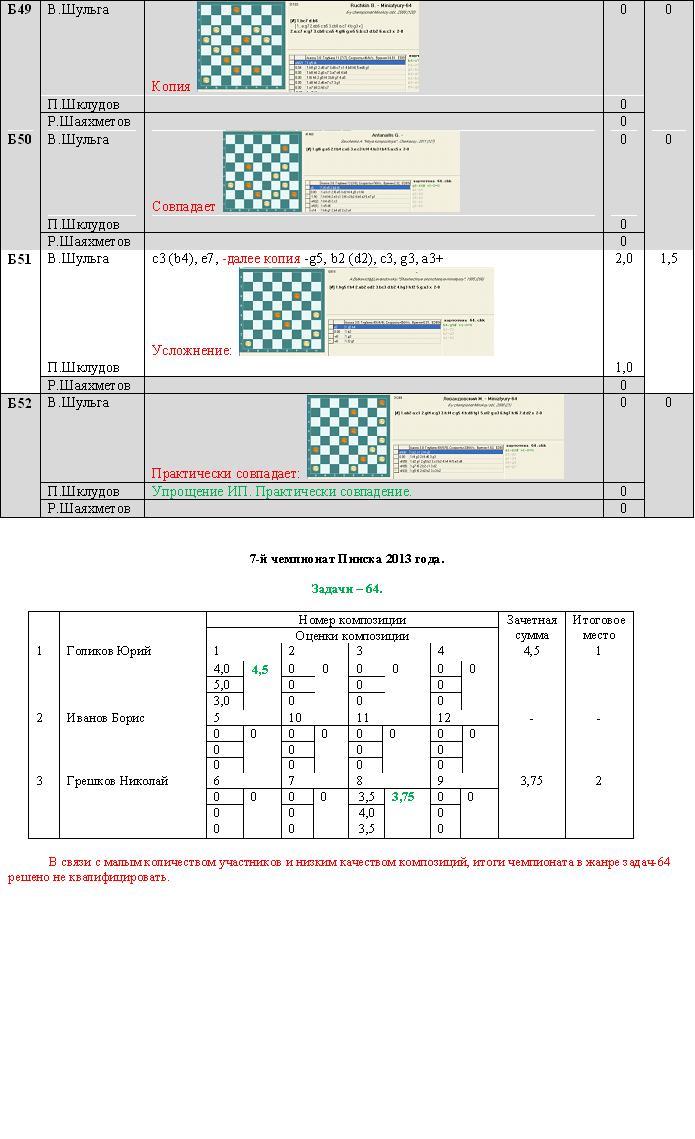 7-й Чемпионат Пинска 1115