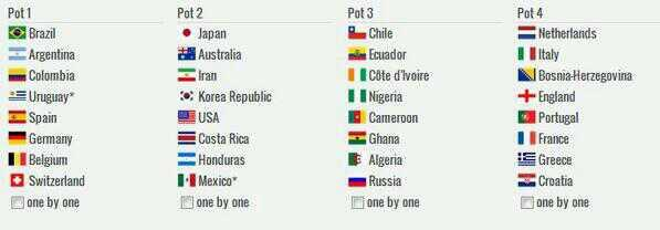 The Official 2014 Road to Brazil World Cup Qualifying Thread - Page 31 Pots10