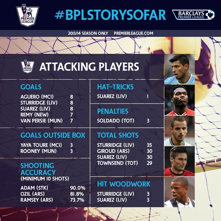 LFC Stats - Official - Page 5 Strike11