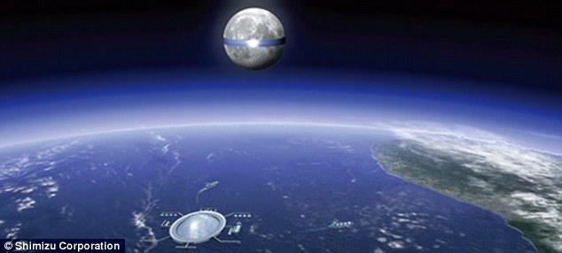 Energjia do na vijë nga Hëna Henaen10