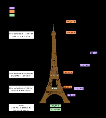 kulla Eiffel dhe sekretet masonike te saj ! Kulla_10