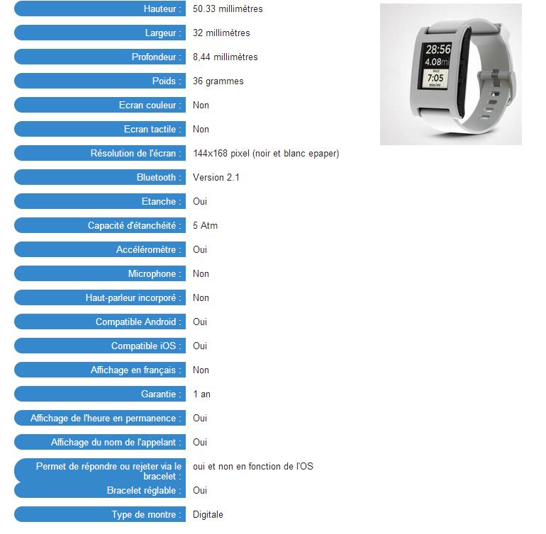 [TEST] Test de la montre Pebble Smartwatch Sans_t11