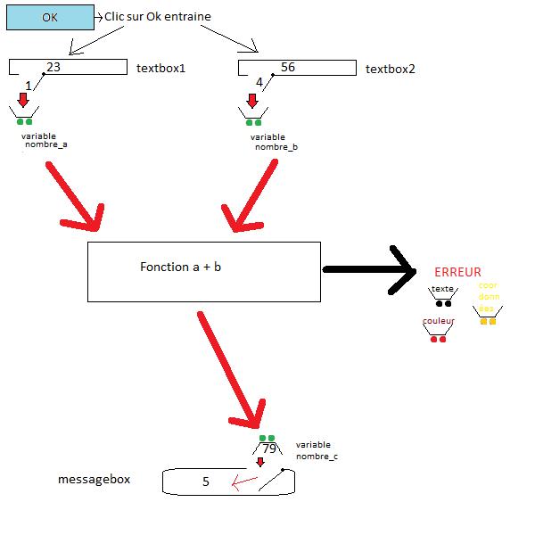Débuter avec Softwarezator - Page 4 Calcul10