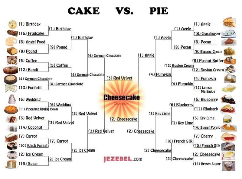 Cake or Pie - Page 2 Origin10