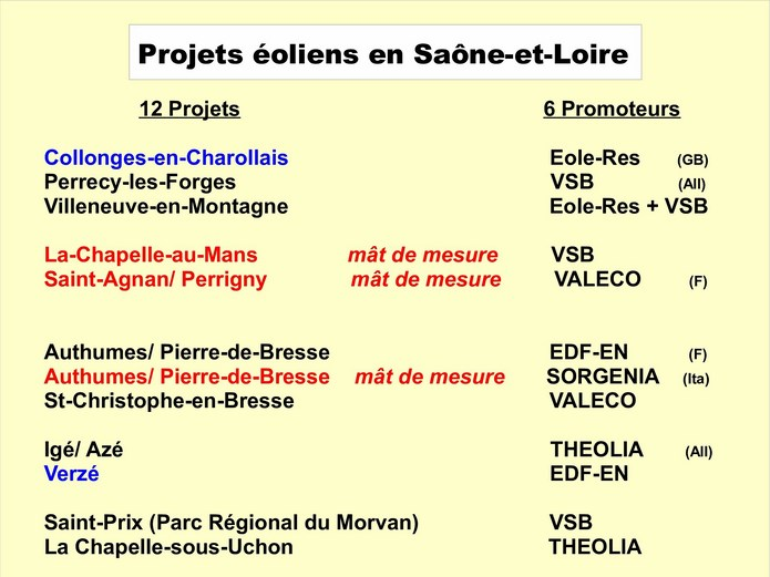 Projets éoliens en Saône et Loire Projet11