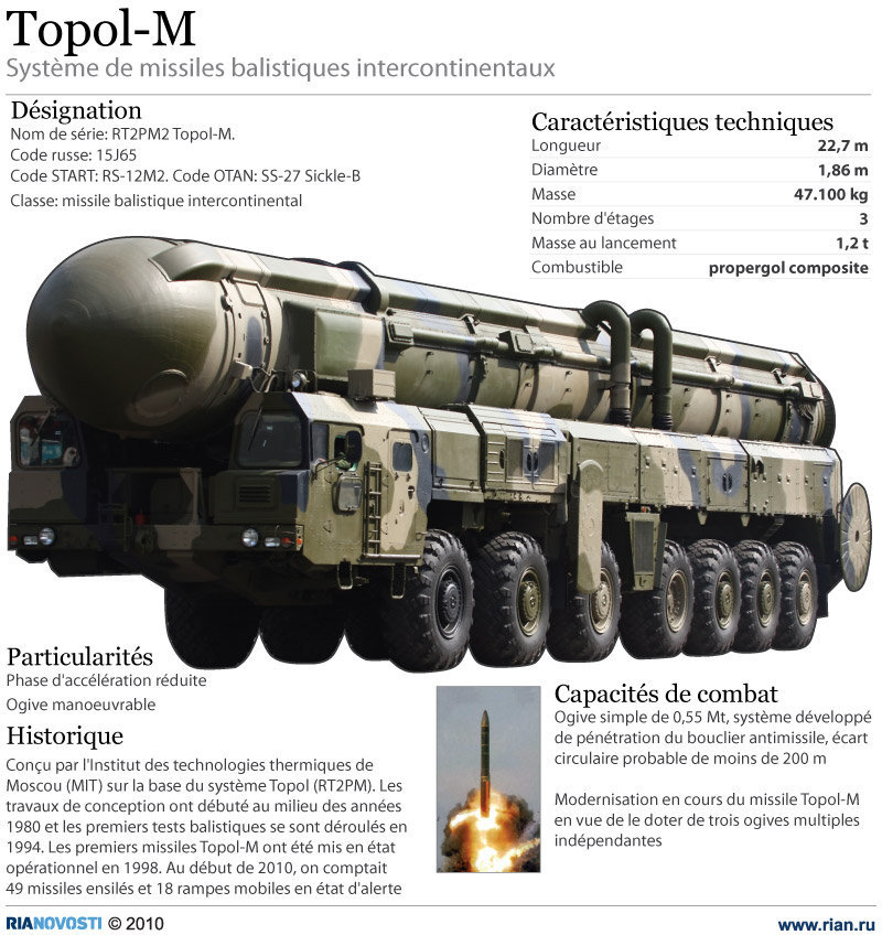 Armée Russe / Armed Forces of the Russian Federation - Page 22 013