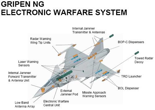 Saab: présentation du futur Gripen - Page 2 298