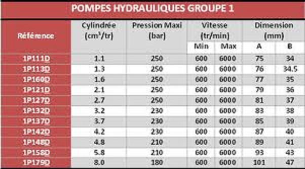 Projet relevage hydraulique Ph_gro11