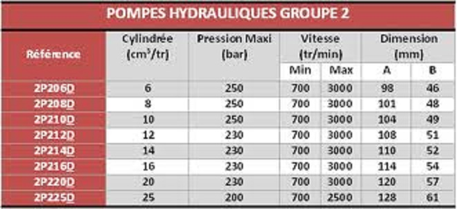 Projet relevage hydraulique Ph_gro12
