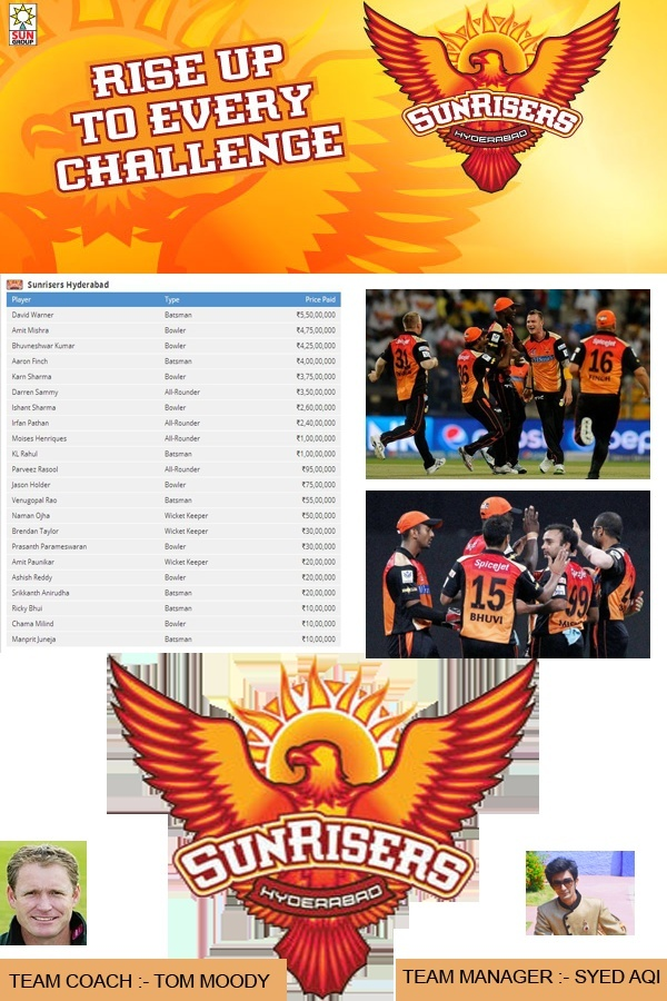 Sunrisers Hyderabad | Rise up to every challenge  - Page 2 Srh_co13