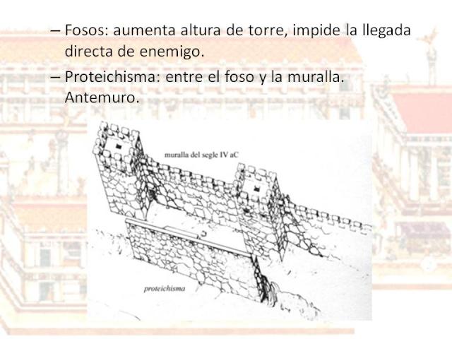 ~~Historia Antigua~~ Grecia: Periodo Arcáico, Clásico y Helenístico  Diapos27