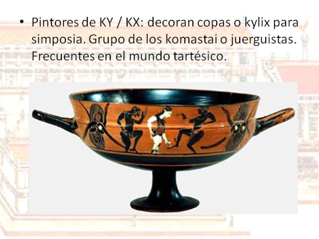 ~~Historia Antigua~~ Grecia: Periodo Arcáico, Clásico y Helenístico  Diapos58