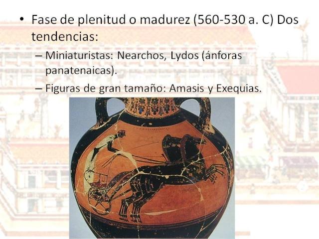 ~~Historia Antigua~~ Grecia: Periodo Arcáico, Clásico y Helenístico  Diapos61