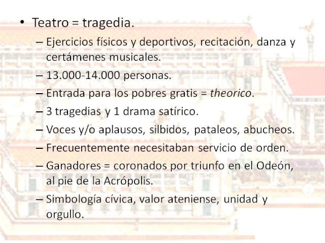 ~~Historia Antigua~~ Grecia: Periodo Arcáico, Clásico y Helenístico  Diapos73