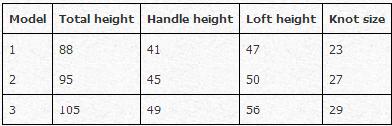 Choisir un chubby Simpson  Sans_t11