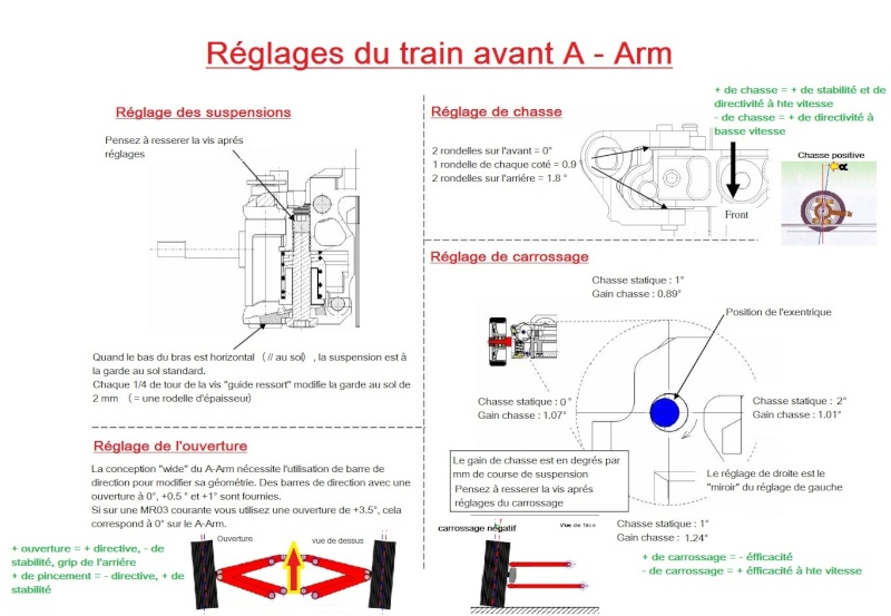 train avant double arm  Raglag10