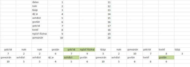 Enigme 3  résolue - BROUILLARD - Page 4 Fichie10
