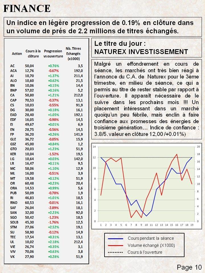 FINANCE résolue - CHATEAU DU LOIR / Sarthe 72 Financ12