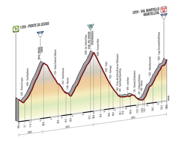 "TOUR D'ITALIE 9 mai 2014 ""GIRO"" infos ,photos ,videos - Page 5 1610"