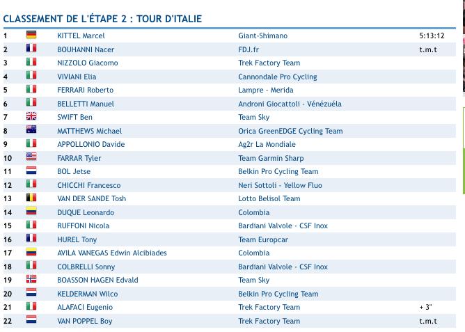 """TOUR D'ITALIE 9 mai 2014 """"GIRO"""" infos ,photos ,videos Captu379"""
