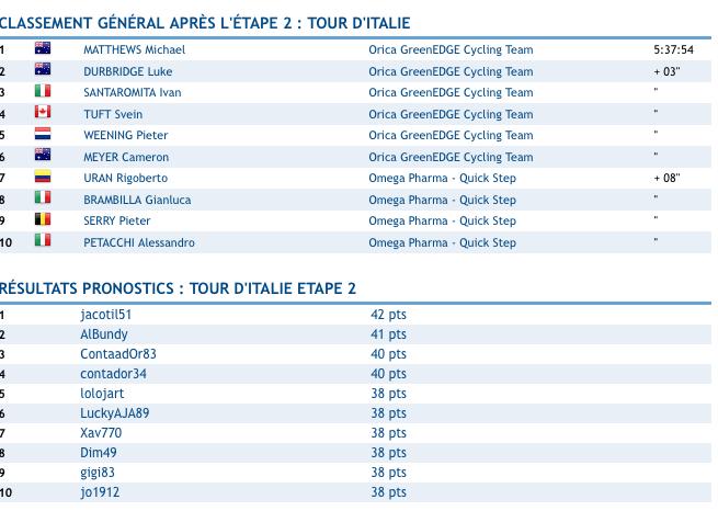 """TOUR D'ITALIE 9 mai 2014 """"GIRO"""" infos ,photos ,videos Captu380"""