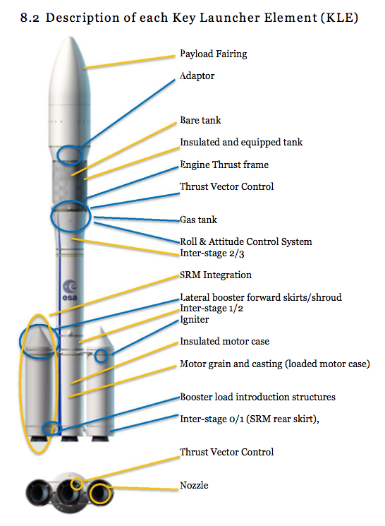 Ariane 6 (1/3) - Page 3 Screen10