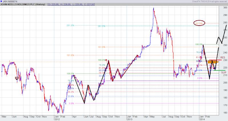 Harmonic Price Patterns - Page 5 Jkh10