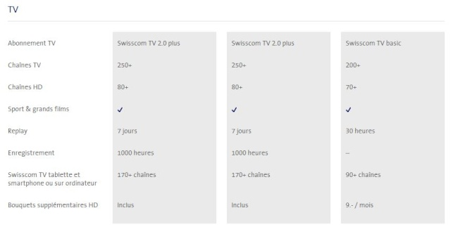 Swisscom TV 2.0: une nouvelle expérience télévisuelle - Page 3 Captur10