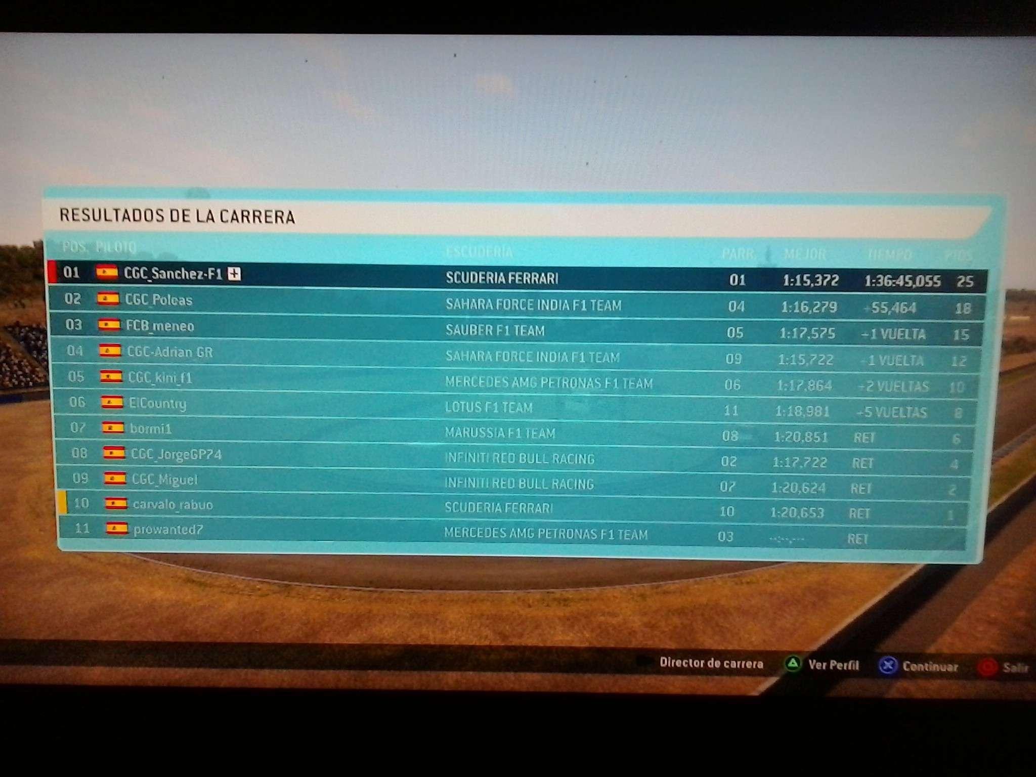 Entrenamientos libres oficiales Pre-Temporada 8 (Jerez - 16/10/2013) - Página 5 2013-111
