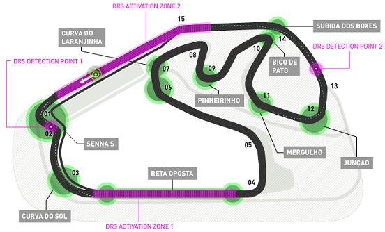 Evento de GP de Brasil [rFactor] Captur33