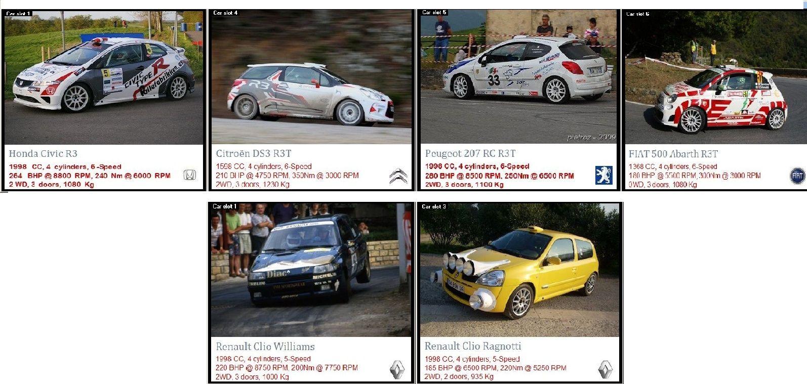 Formación de Equipos y elección de coches  Coches19