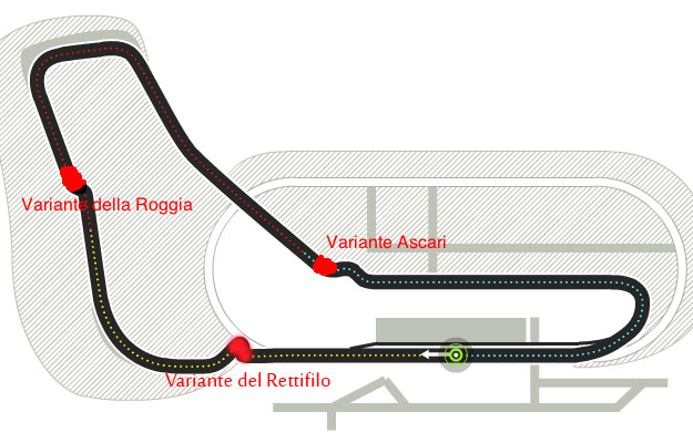 ▄▀▄▀▄▀ Hilo General Reservas Formula 1 [T8] ▀▄▀▄▀▄  Cortes10
