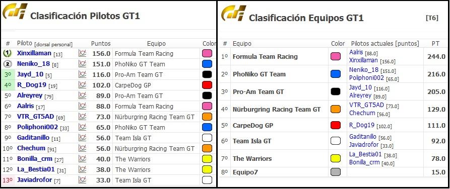 Crónica del Mitsubishi Lancer Evolution X en el Rally de Toscana Cronic28
