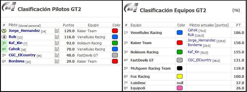Crónica del Mitsubishi Lancer Evolution X en el Rally de Toscana Cronic29