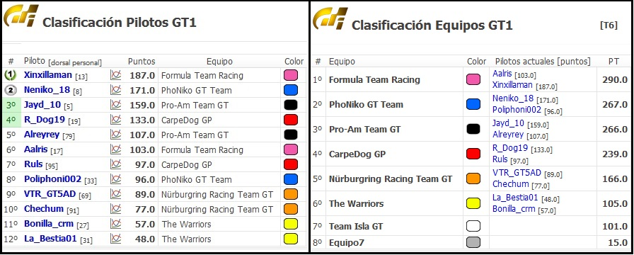 Crónica del Renault Megane Trophy en Ascari Cronic33