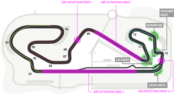 Test Pretemporada Circuit de Barcelona-Catalunya Diagra10