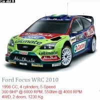1º test de Pre-Temporada RSRBR 2016 Ford_f21