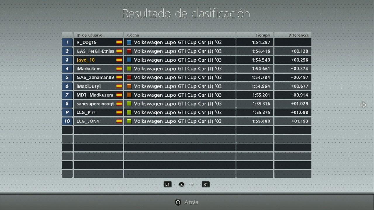 XVII SuperCompetición de Escuderías MundoGT - Página 4 Imagen36