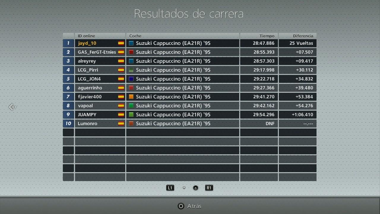 XVII SuperCompetición de Escuderías MundoGT - Página 5 Imagen39
